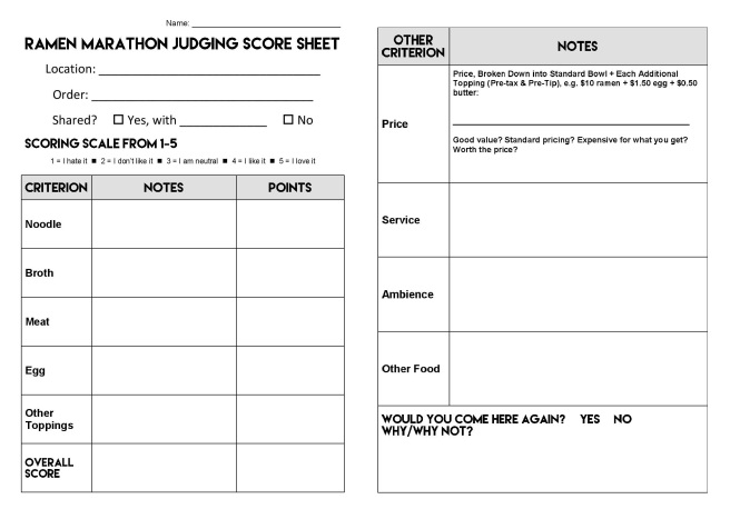 Ramen Marathon Judging Scoring Sheet